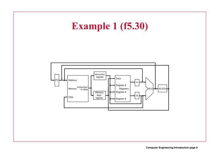 Example 1 (f5.30)