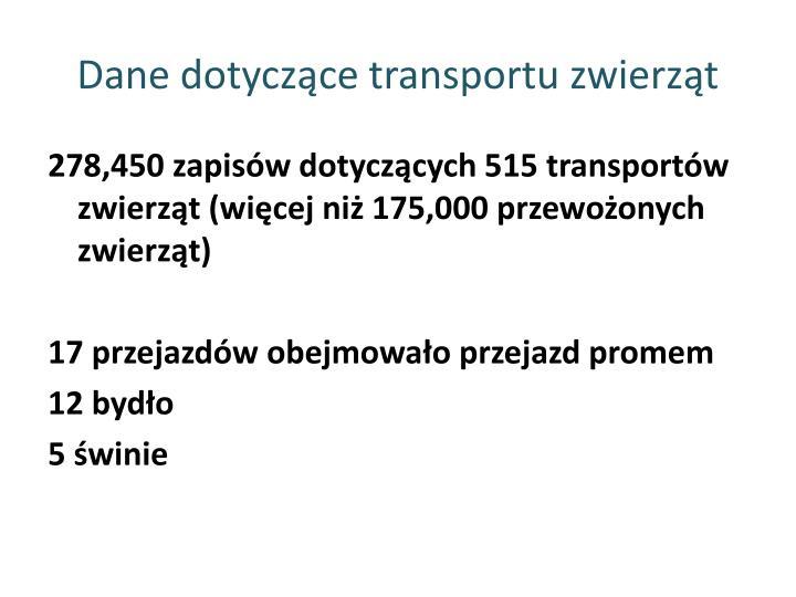 Dane dotyczące transportu zwierząt