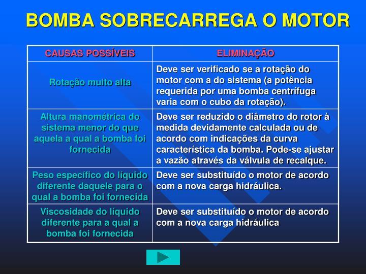 BOMBA SOBRECARREGA O MOTOR