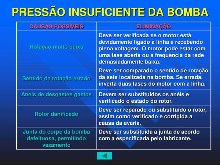 PRESSÃO INSUFICIENTE DA BOMBA