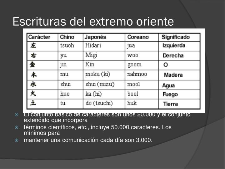 Escrituras del extremo oriente