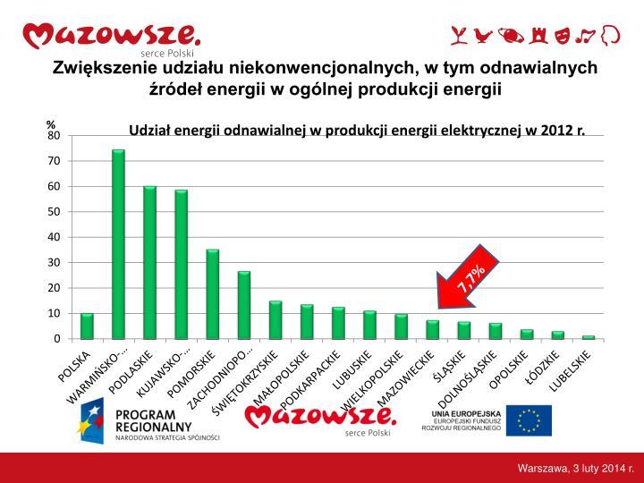 Zwiększenie udziału niekonwencjonalnych, w tym odnawialnych źródeł energii w ogólnej produkcji energii