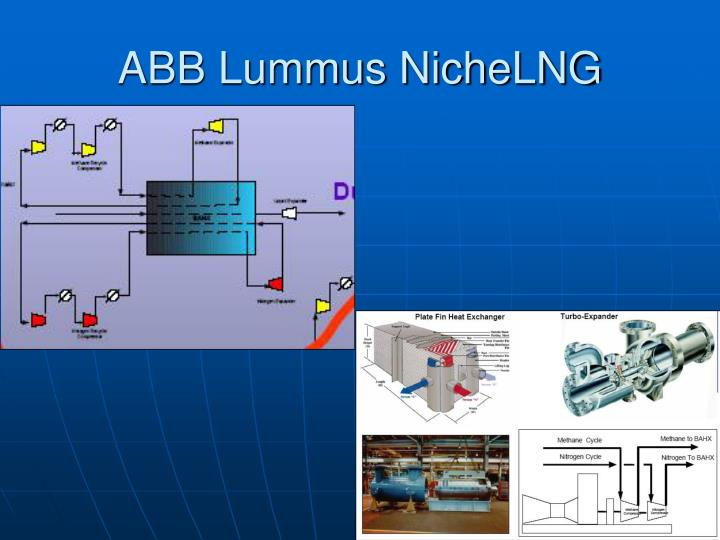 ABB Lummus NicheLNG