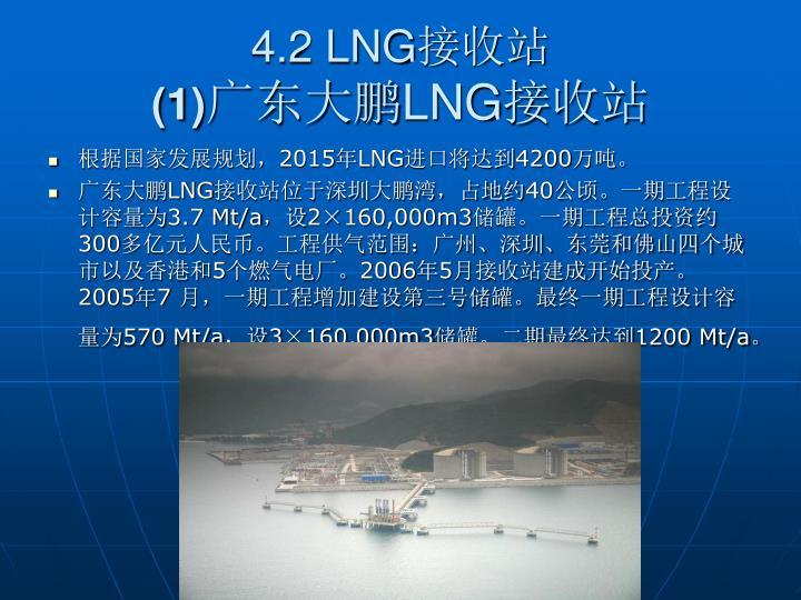 4.2 LNG