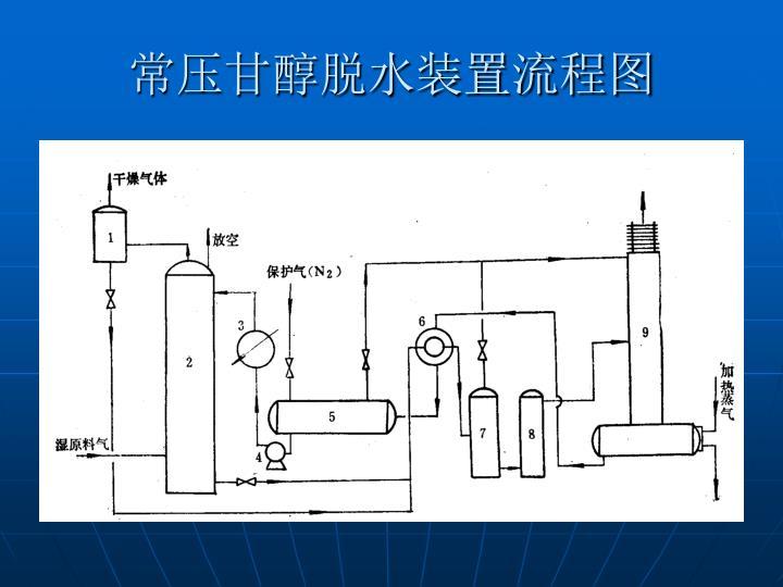常压甘醇脱水装置流程图