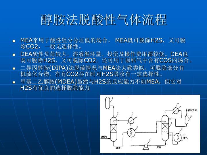 醇胺法脱酸性气体流程