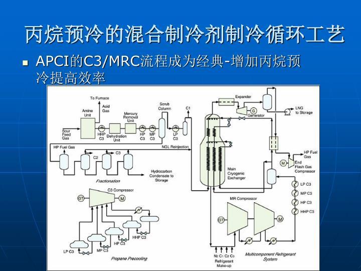 丙烷预冷的混合制冷剂制冷循环工艺