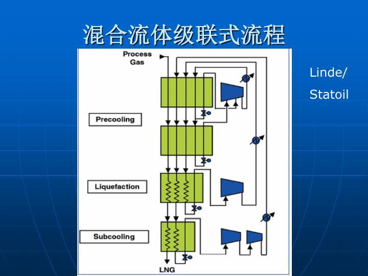 混合流体级联式流程