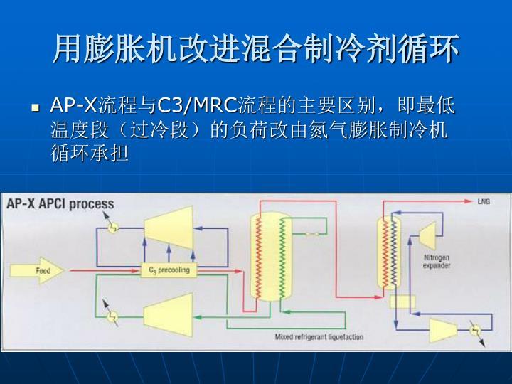 用膨胀机改进混合制冷剂循环