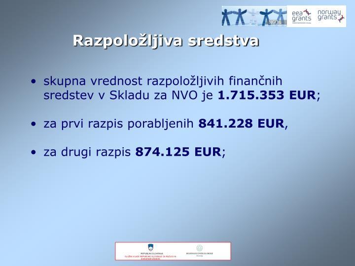 skupna vrednost razpoložljivih finančnih sredstev v Skladu za NVO je