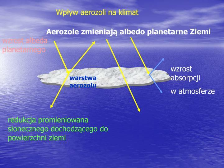 Wpływ aerozoli na klimat