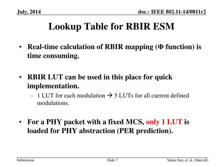 Lookup Table for RBIR ESM