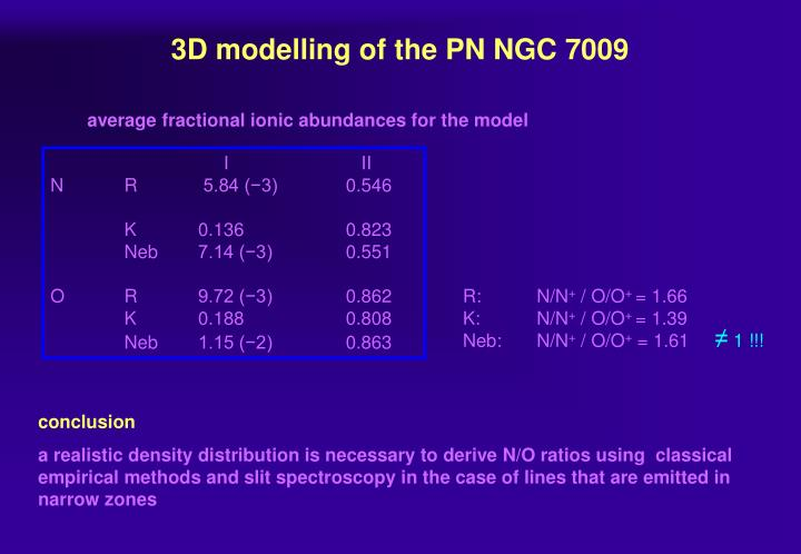 3D modelling of the PN NGC 7009