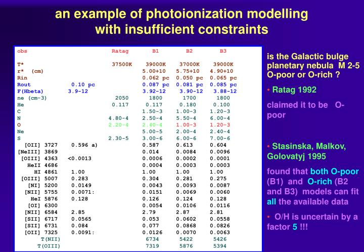 an example of photoionization modelling