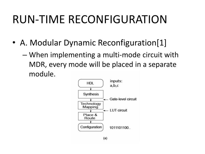 RUN-TIME RECONFIGURATION