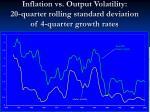 inflation vs output volatility 20 quarter rolling standard deviation of 4 quarter growth rates