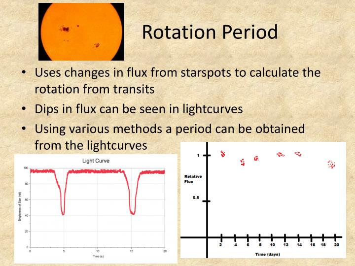 Rotation Period