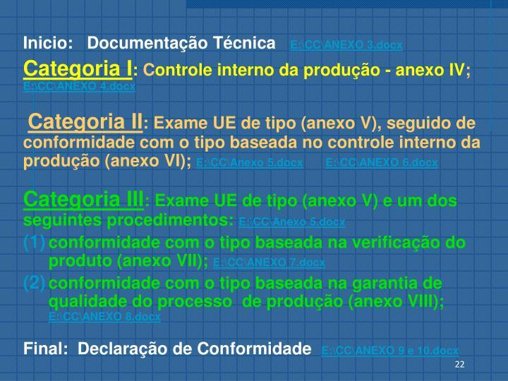 Inicio:   Documentação Técnica