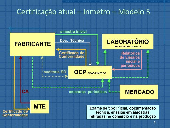 Certificação atual – Inmetro – Modelo 5