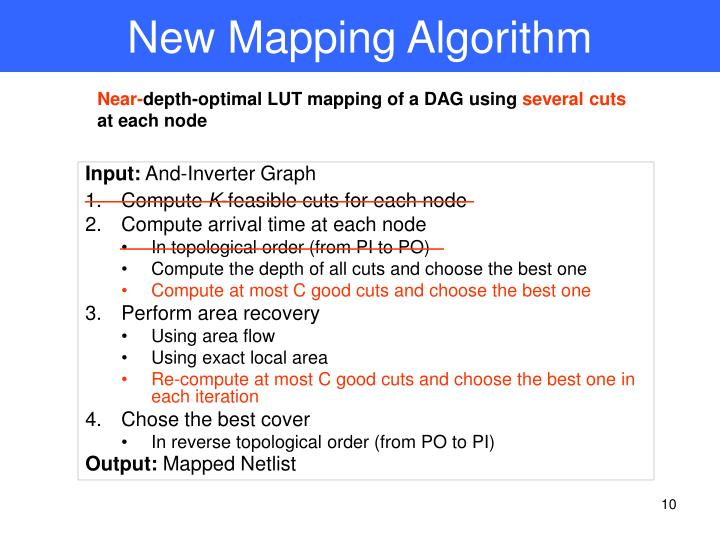 New Mapping Algorithm