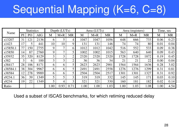 Sequential Mapping (K=6, C=8)