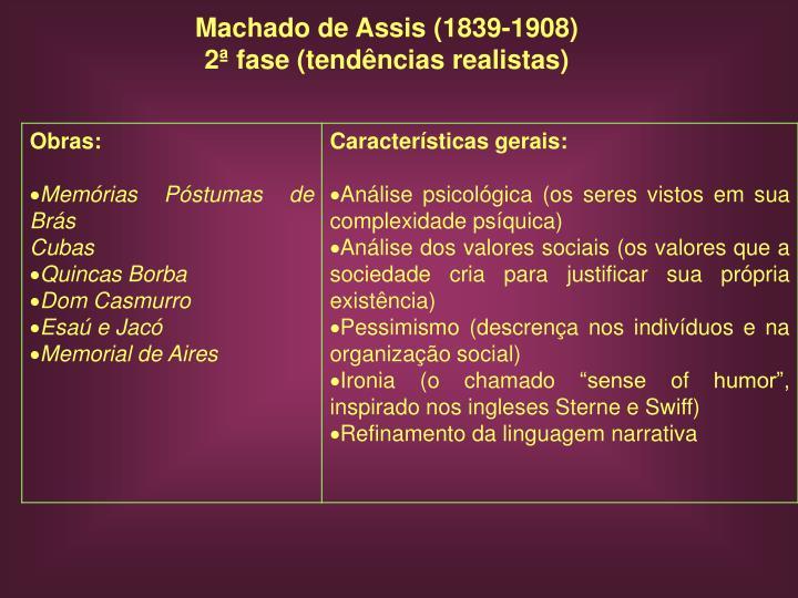 Machado de Assis (1839-1908)