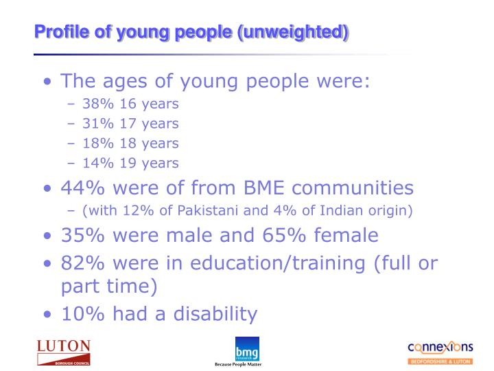 Profile of young people (unweighted)