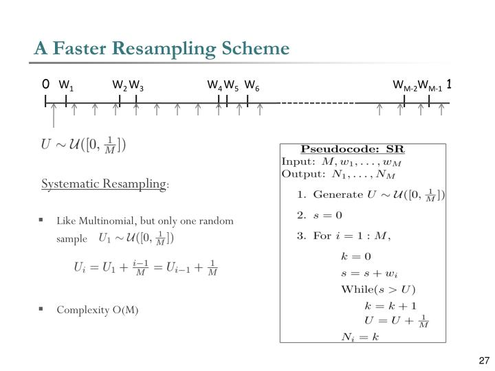 A Faster Resampling Scheme