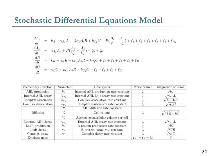 Stochastic Differential Equations Model