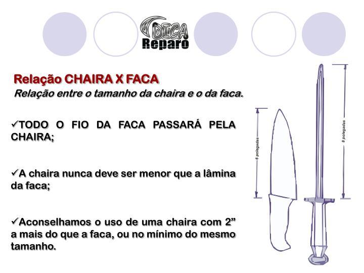Relação CHAIRA X FACA