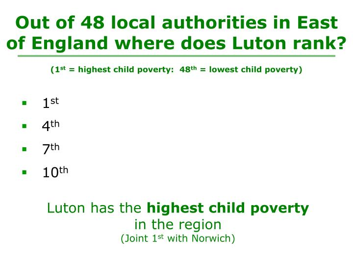 Out of 48 local authorities in East of England where does Luton rank?