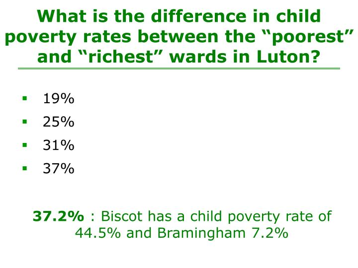 "What is the difference in child poverty rates between the ""poorest"" and ""richest"" wards in Luton?"