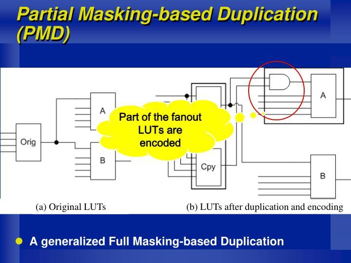 Partial Masking-based Duplication (PMD)