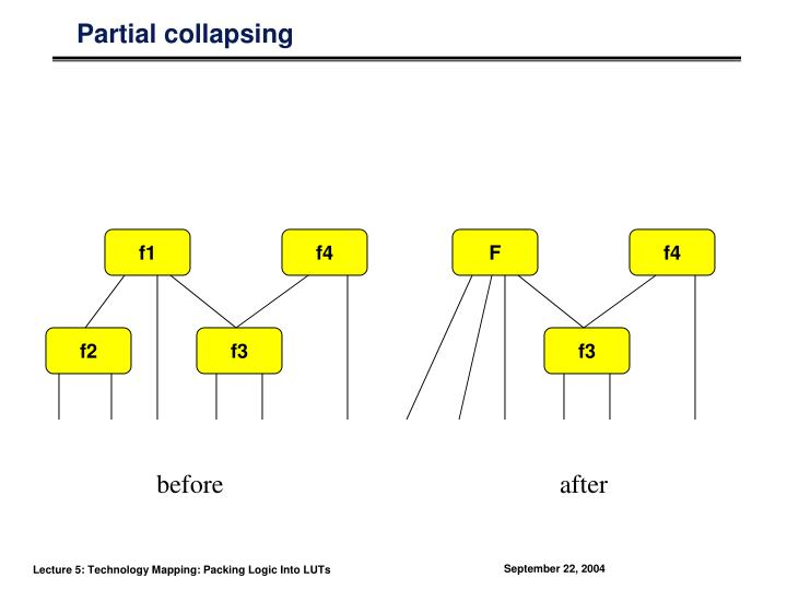 Partial collapsing