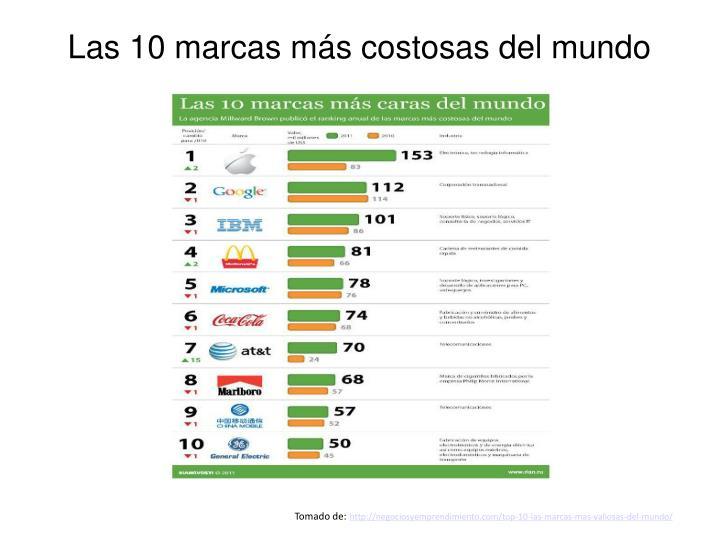 Las 10 marcas más costosas del mundo