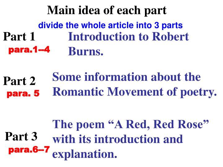 Main idea of each part