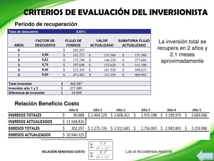 CRITERIOS DE EVALUACIÓN DEL INVERSIONISTA