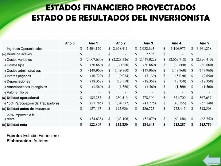 ESTADOS FINANCIERO PROYECTADOS