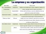 la empresa y su organizaci n3