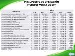 presupuesto de operaci n ingresos venta de epp
