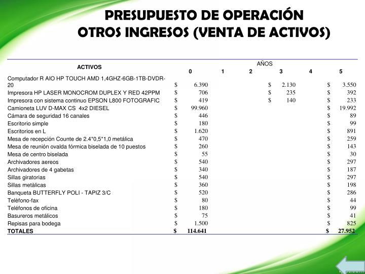 PRESUPUESTO DE OPERACIÓN