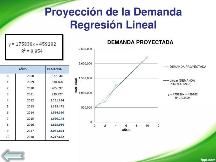 Proyección de la Demanda Regresión Lineal