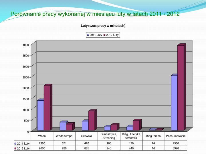 Porównanie pracy wykonanej w miesiącu luty w latach 2011 - 2012