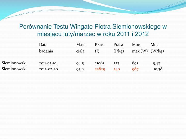 Porównanie Testu Wingate Piotra Siemionowskiego w miesiącu luty/marzec w roku 2011 i 2012