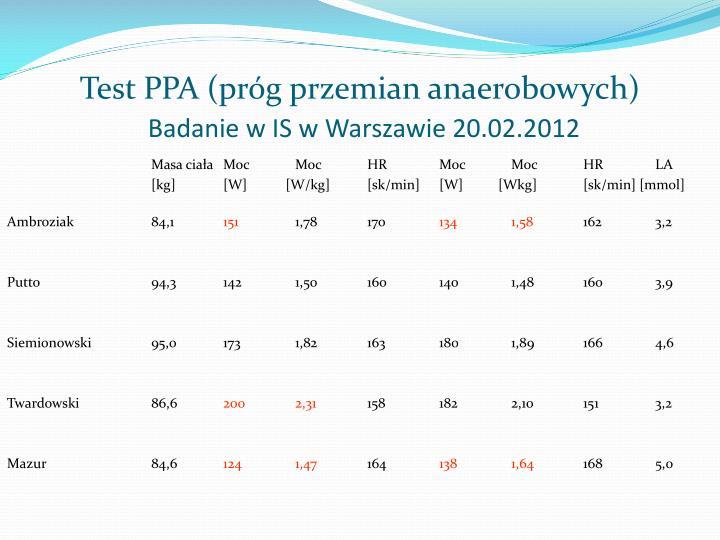 Test PPA (próg przemian anaerobowych)