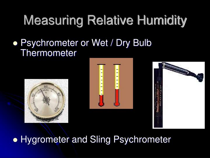 Measuring Relative Humidity