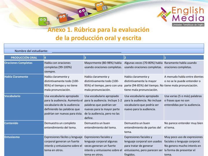 Anexo 1. Rúbrica para la evaluación de la producción oral y escrita