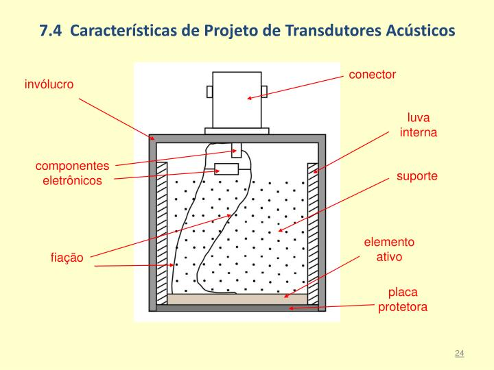 7.4  Características de Projeto de Transdutores Acústicos