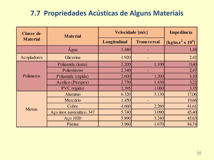7.7  Propriedades Acústicas de Alguns Materiais