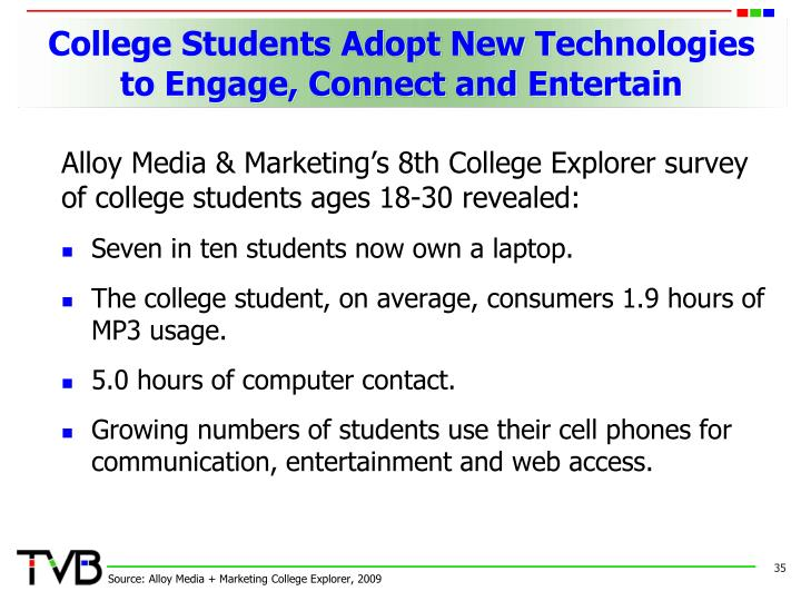 College Students Adopt New Technologies